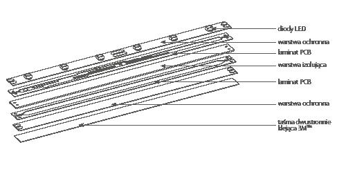LinkS300 konstrukcja