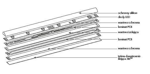 LinkS300p konstrukcja