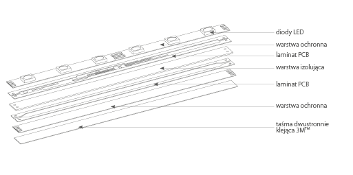 LinkSRGB300 konstrukcja