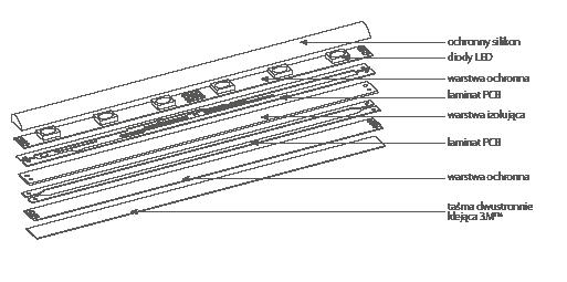 LinkSRGB300p konstrukcja